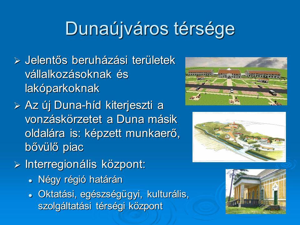  Jelentős beruházási területek vállalkozásoknak és lakóparkoknak  Az új Duna-híd kiterjeszti a vonzáskörzetet a Duna másik oldalára is: képzett munk