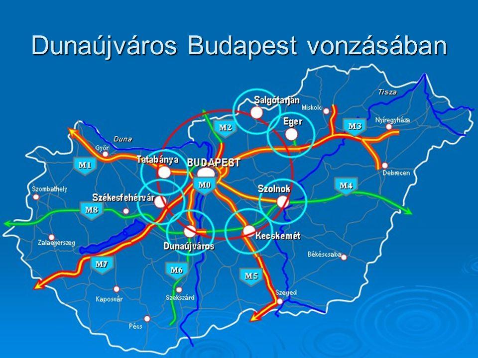 Dunaújváros Budapest vonzásában