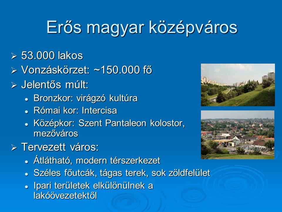 Erős magyar középváros  53.000 lakos  Vonzáskörzet: ~150.000 fő  Jelentős múlt: Bronzkor: virágzó kultúra Bronzkor: virágzó kultúra Római kor: Inte