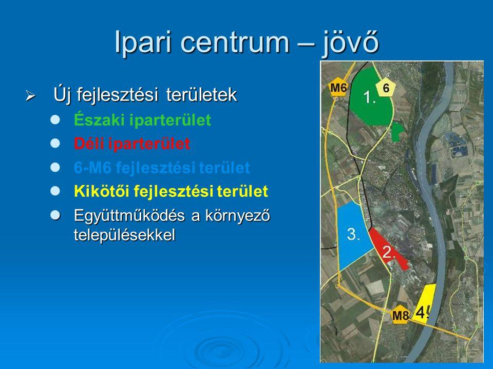 Ipari centrum – jövő  Új fejlesztési területek Északi iparterület Déli iparterület 6-M6 fejlesztési terület Kikötői fejlesztési terület Együttműködés