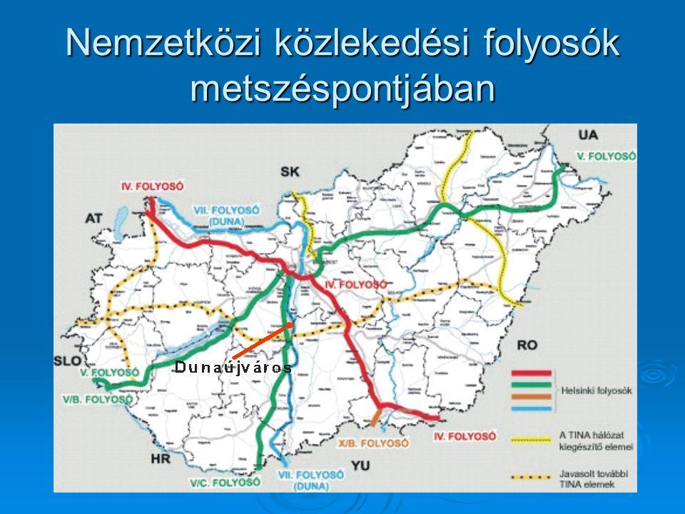 Nemzetközi közlekedési folyosók metszéspontjában