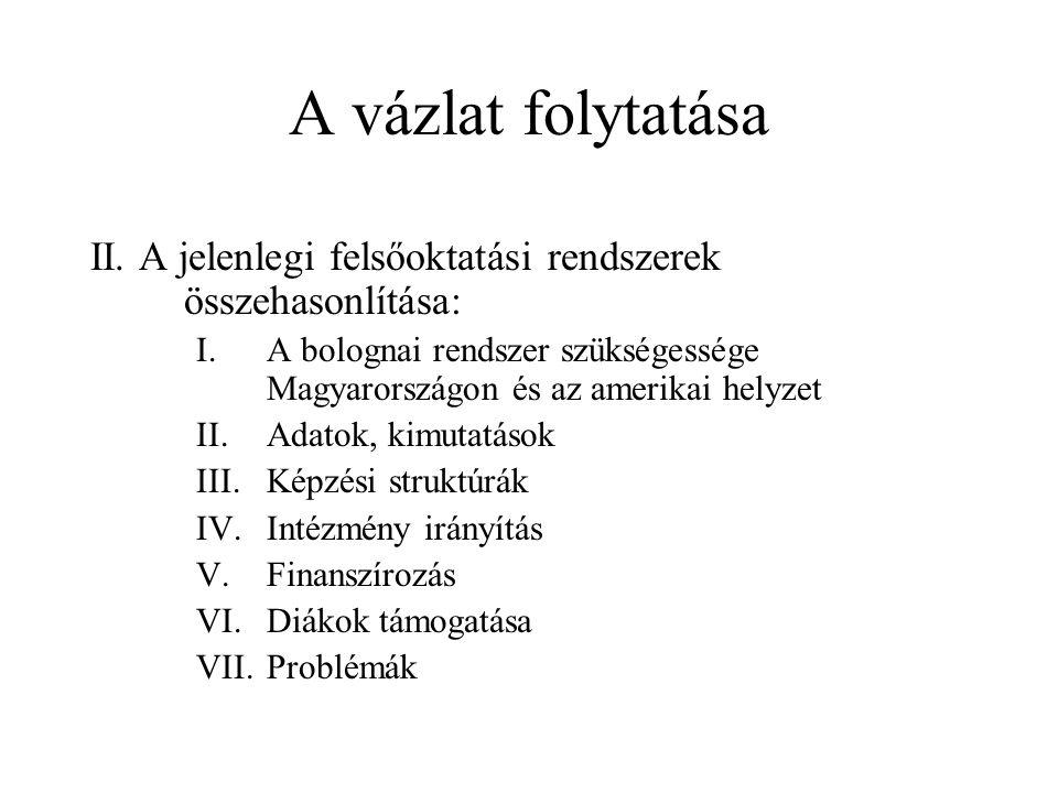 A magyar felsőoktatás története: IV.