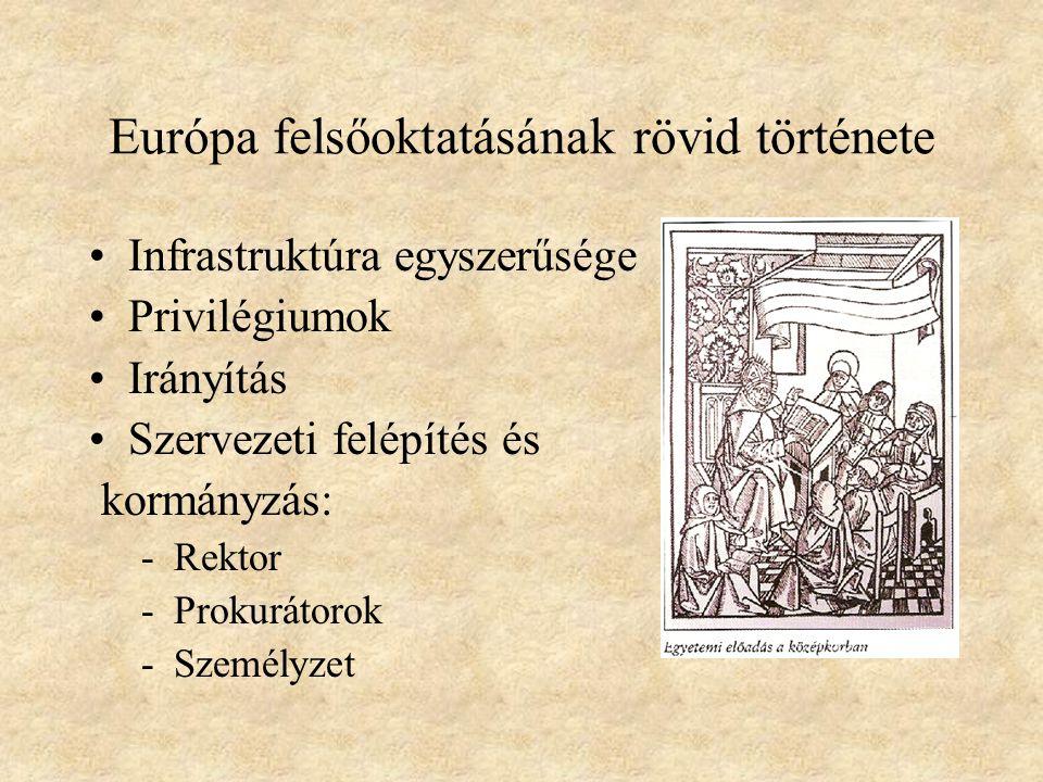 Európa felsőoktatásának rövid története Kialakult európai trendek: –Brit modell –Kontinentális Európa: Humboldt-i modell Napóleoni-modell