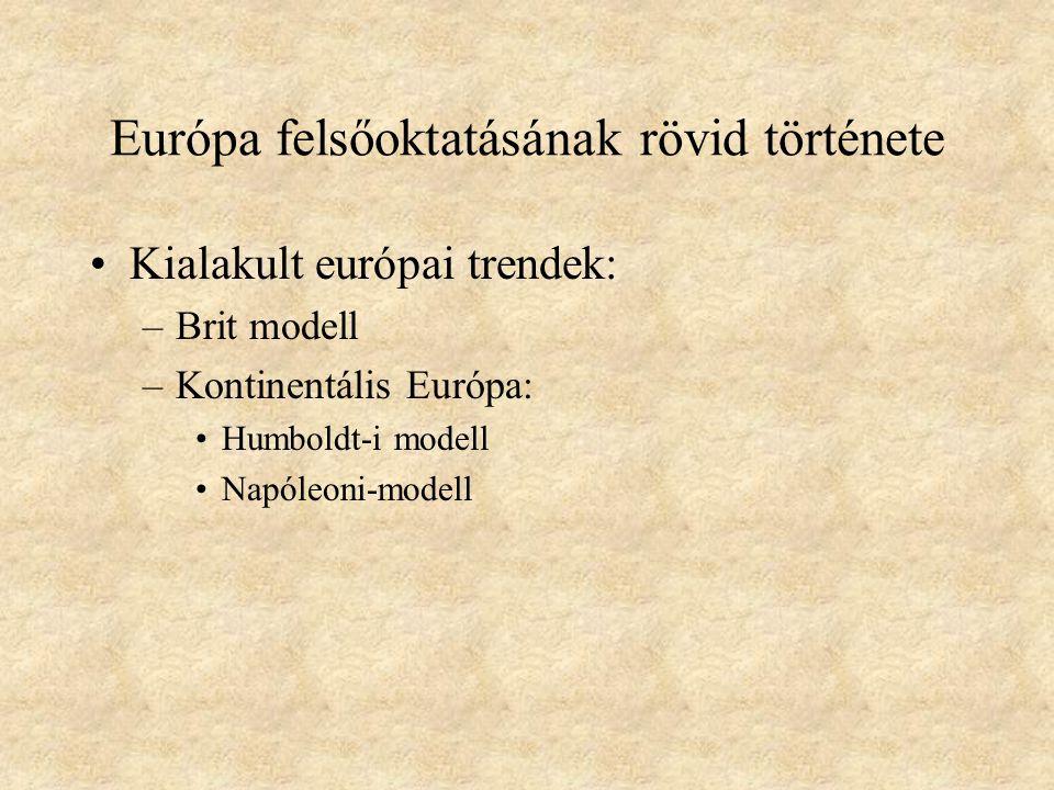 A magyar felsőoktatás története: IV.Modernkor I. világháború: csökkenő hallgatói létszám