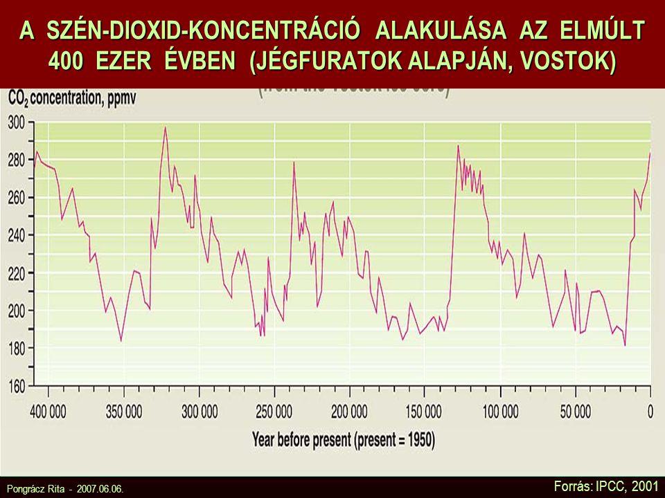 Pongrácz Rita - 2007.06.06. A SZÉN-DIOXID-KONCENTRÁCIÓ ALAKULÁSA AZ ELMÚLT 400 EZER ÉVBEN (JÉGFURATOK ALAPJÁN, VOSTOK) Forrás: IPCC, 2001