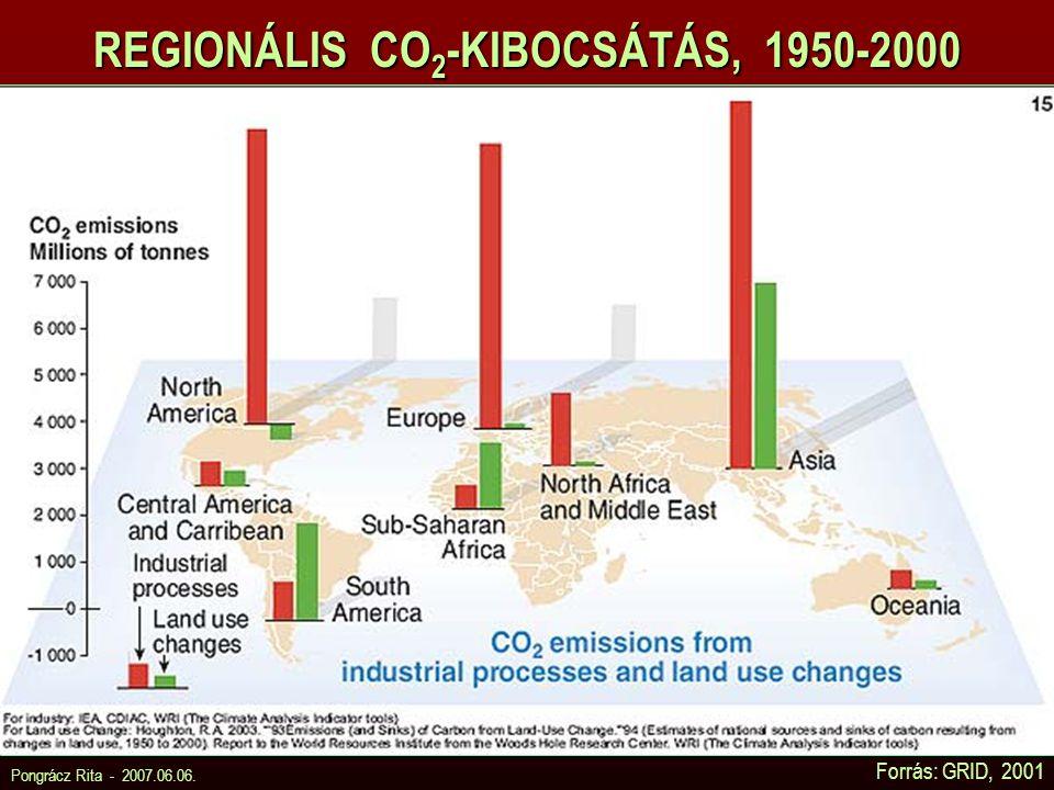 Pongrácz Rita - 2007.06.06. REGIONÁLIS CO 2 -KIBOCSÁTÁS, 1950-2000 Forrás: GRID, 2001