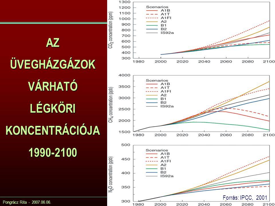 Pongrácz Rita - 2007.06.06. Forrás: IPCC, 2001 AZ ÜVEGHÁZGÁZOK VÁRHATÓ LÉGKÖRI KONCENTRÁCIÓJA 1990-2100