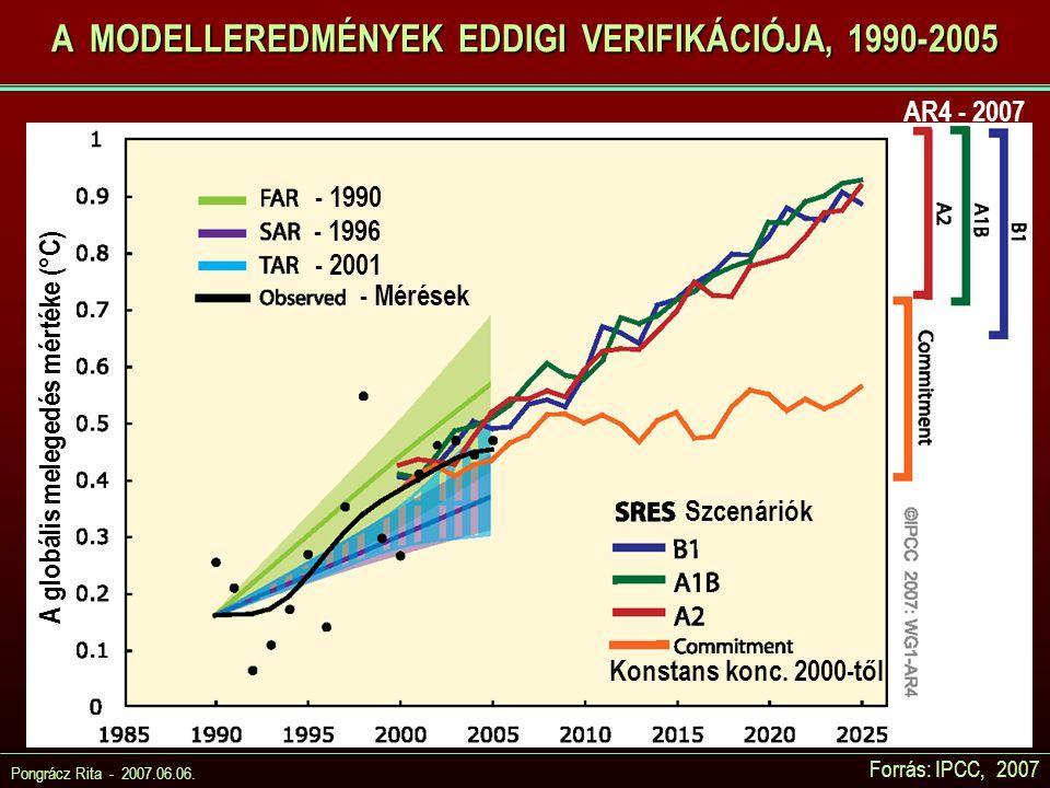 Pongrácz Rita - 2007.06.06. Forrás: IPCC, 2007 A MODELLEREDMÉNYEK EDDIGI VERIFIKÁCIÓJA, 1990-2005 - 1990 - 1996 - 2001 Szcenáriók - Mérések A globális