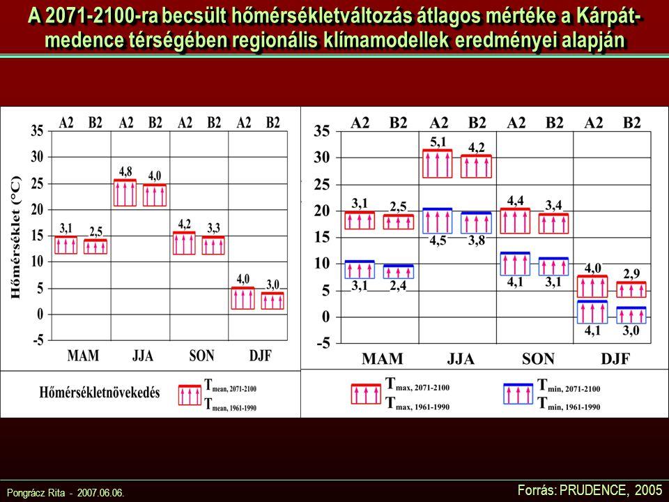 Pongrácz Rita - 2007.06.06. Forrás: PRUDENCE, 2005 A 2071-2100-ra becsült hőmérsékletváltozás átlagos mértéke a Kárpát- medence térségében regionális