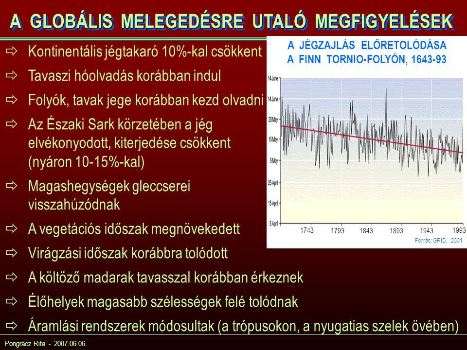 Pongrácz Rita - 2007.06.06. A GLOBÁLIS MELEGEDÉSRE UTALÓ MEGFIGYELÉSEK  Kontinentális jégtakaró 10%-kal csökkent  Tavaszi hóolvadás korábban indul 