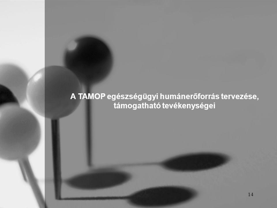 14 A TAMOP egészségügyi humánerőforrás tervezése, támogatható tevékenységei