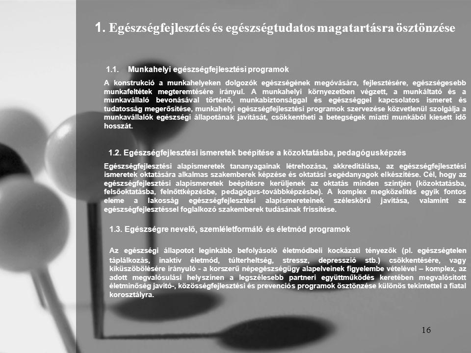 16 1. Egészségfejlesztés és egészségtudatos magatartásra ösztönzése 1.1. Munkahelyi egészségfejlesztési programok A konstrukció a munkahelyeken dolgoz