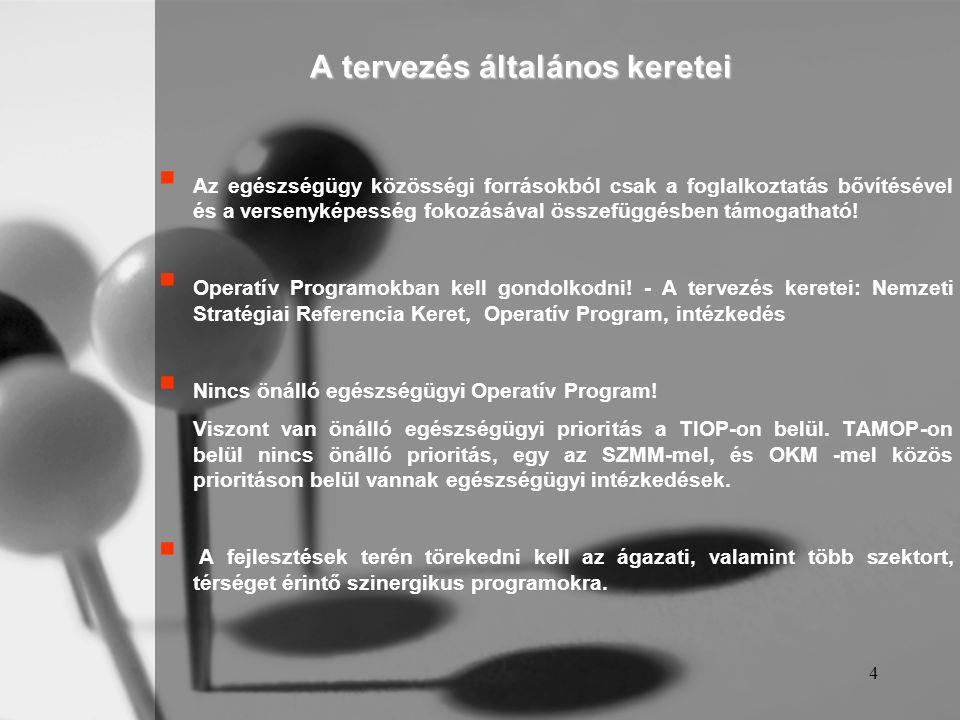 4  Az egészségügy közösségi forrásokból csak a foglalkoztatás bővítésével és a versenyképesség fokozásával összefüggésben támogatható!  Operatív Pro