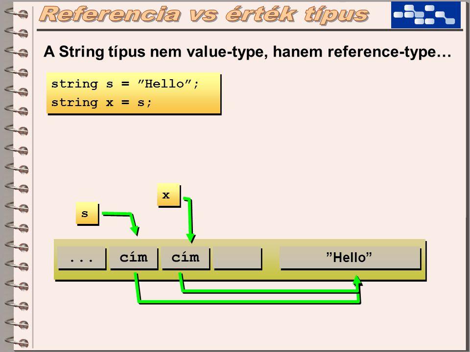 string s = Hello ; string x = s; string s = Hello ; string x = s; A String típus nem value-type, hanem reference-type… cím Hello cím...
