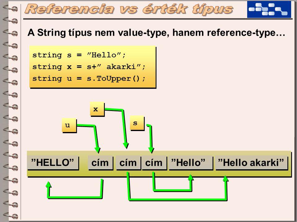 string s = Hello ; string x = s+ akarki ; string u = s.ToUpper(); string s = Hello ; string x = s+ akarki ; string u = s.ToUpper(); A String típus nem value-type, hanem reference-type… cím Hello Hello akarki HELLO x x s s cím u u