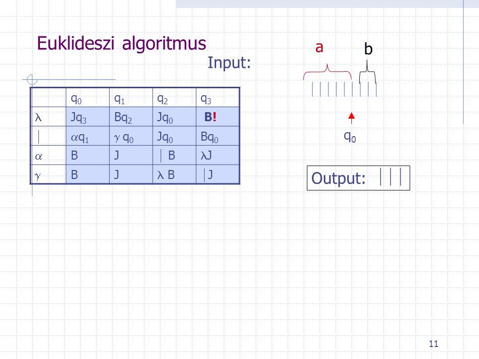 11 Euklideszi algoritmus q0q0 q1q1 q2q2 q3q3 Jq 3 Bq 2 Jq 0 B! B! q1q1  q0 q0 Bq 0  BJ  B J  BJ B JJ  q0q0 a b Output:  Input: