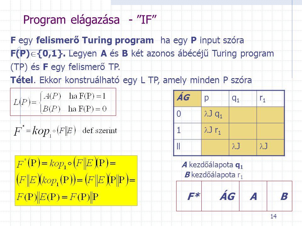 """14 Program elágazása - """"IF"""" F egy felismerő Turing program ha egy P input szóra F(P)  {0,1}. Legyen A és B két azonos ábécéjű Turing program (TP) és"""