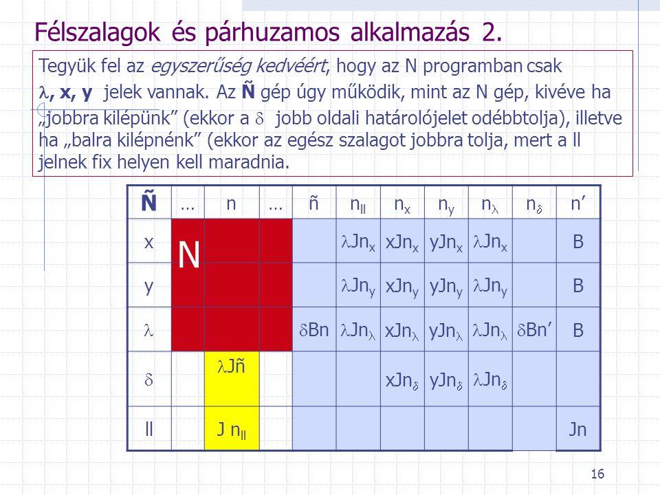 16 Félszalagok és párhuzamos alkalmazás 2. Tegyük fel az egyszerűség kedvéért, hogy az N programban csak, x, y jelek vannak. Az Ñ gép úgy működik, min