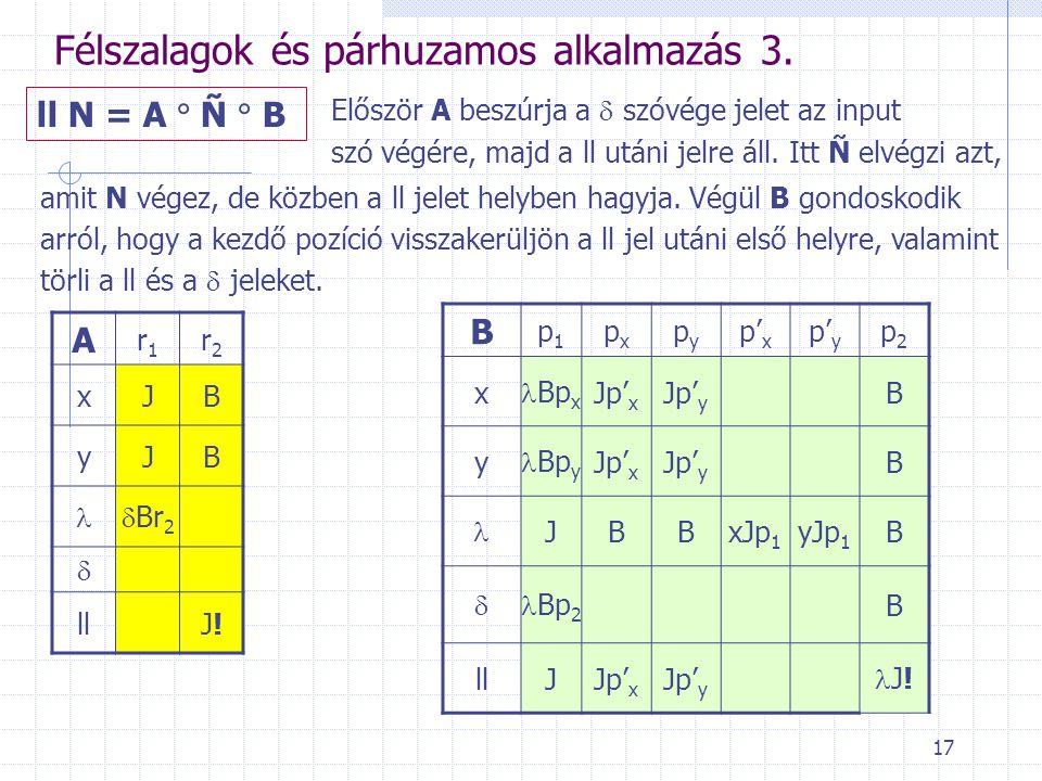 17 Félszalagok és párhuzamos alkalmazás 3. ll N = A  Ñ  B A r1r1 r2r2 xJB yJB  Br 2  llJ!J! Először A beszúrja a  szóvége jelet az input szó végé