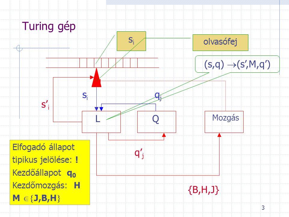 3 (s,q)  (s',M,q') Turing gép sisi olvasófej Mozgás QL sisi qjqj q'jq'j s'is'i {B,H,J} Elfogadó állapot tipikus jelölése: ! Kezdőállapot q 0 Kezdőmoz