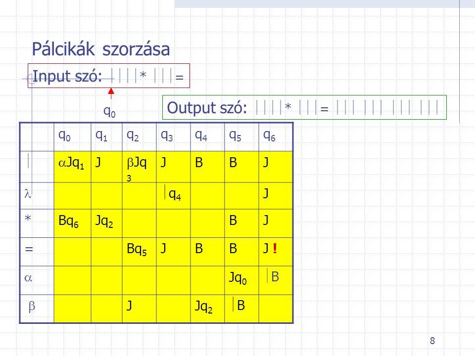8 q0q0 q1q1 q2q2 q3q3 q4q4 q5q5 q6q6 Jq1Jq1 J Jq3Jq3 JBBJ q4q4 J *Bq 6 Jq 2 BJ =Bq5Bq5 JBBJ !  Jq 0 BB  JJq2Jq2 BB Pálcikák szorzása Inpu