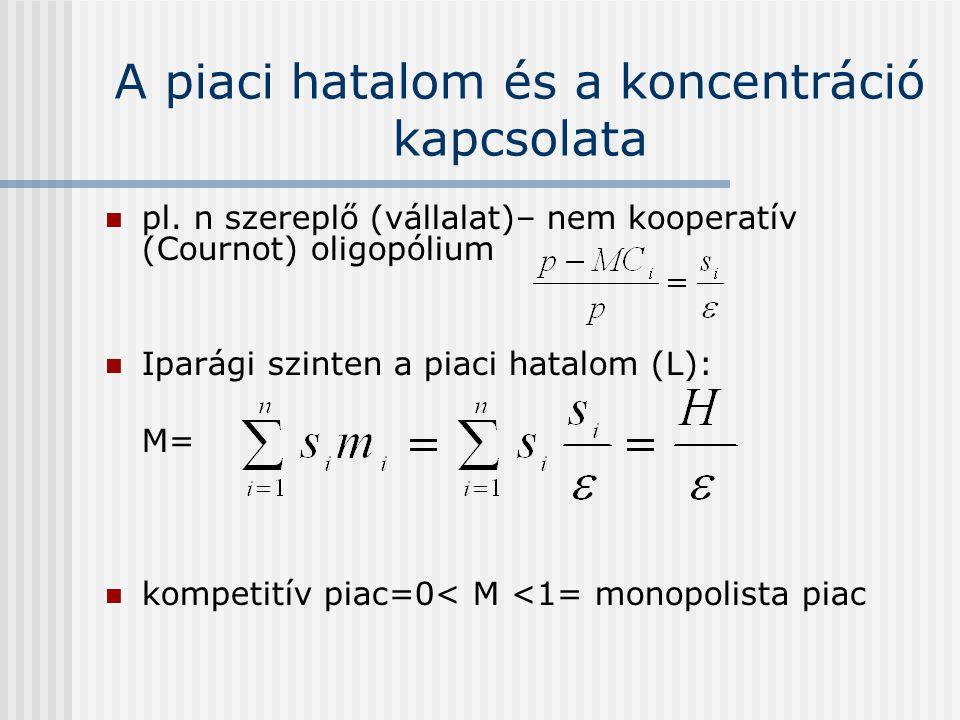 A piaci hatalom és a koncentráció kapcsolata pl. n szereplő (vállalat)– nem kooperatív (Cournot) oligopólium Iparági szinten a piaci hatalom (L): M= k