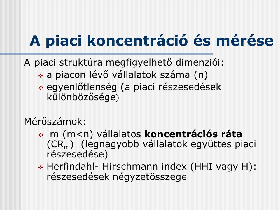 A piaci koncentráció és mérése A piaci struktúra megfigyelhető dimenziói:  a piacon lévő vállalatok száma (n)  egyenlőtlenség (a piaci részesedések
