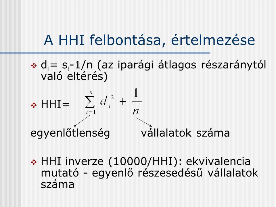 A HHI felbontása, értelmezése  d i = s i -1/n (az iparági átlagos részaránytól való eltérés)  HHI= egyenlőtlenségvállalatok száma  HHI inverze (100
