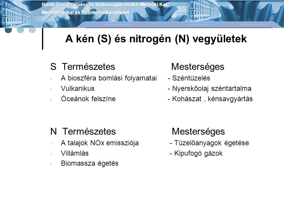 A kén (S) és nitrogén (N) vegyületek S Természetes Mesterséges - A bioszféra bomlási folyamatai - Széntüzelés - Vulkanikus - Nyerskőolaj széntartalma - Óceánok felszíne - Kohászat, kénsavgyártás N Természetes Mesterséges - A talajok NOx emissziója - Tüzelőanyagok égetése - Villámlás - Kipufogó gázok - Biomassza égetés