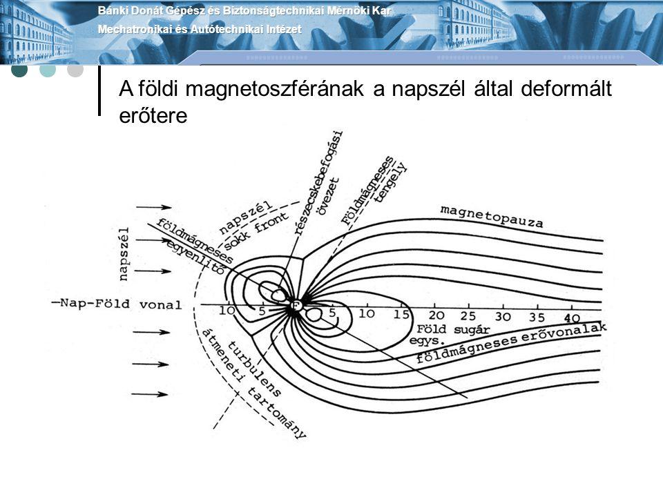 A földi magnetoszférának a napszél által deformált erőtere