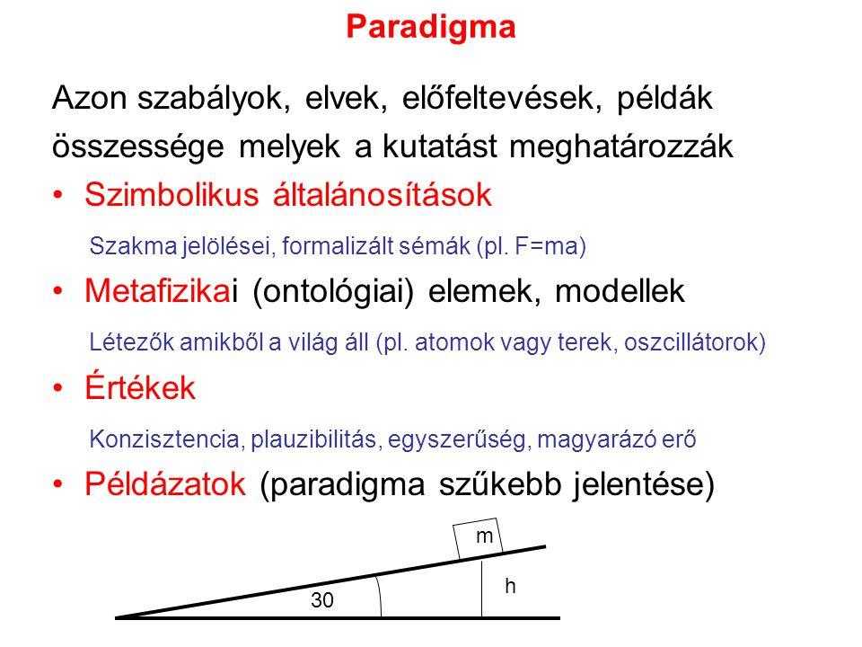 Paradigma Azon szabályok, elvek, előfeltevések, példák összessége melyek a kutatást meghatározzák Szimbolikus általánosítások Szakma jelölései, formalizált sémák (pl.