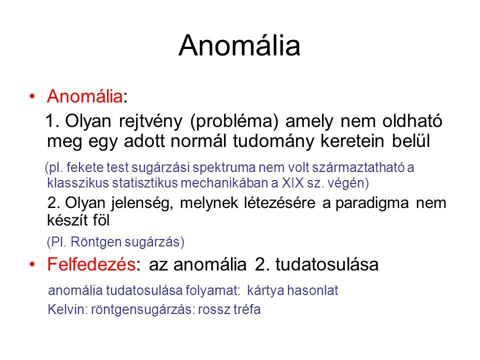 Anomália Anomália: 1.
