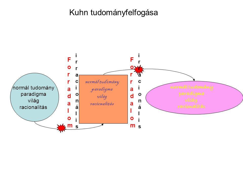 A tudomány háromféle módban létezik Normál tudományhoz vezető szakasz Normál tudományos szakasz Kivételes tudomány (forradalmi szakasz) A három létmód különbsége abban a különbségben van, ami a tudománynak a paradigmához való viszonyában lévő különbség