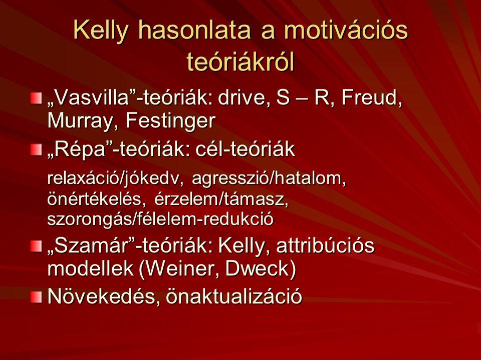 """Kelly hasonlata a motivációs teóriákról """"Vasvilla""""-teóriák: drive, S – R, Freud, Murray, Festinger """"Répa""""-teóriák: cél-teóriák relaxáció/jókedv, agres"""