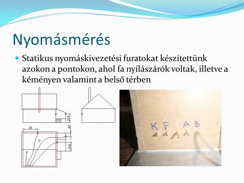 Nyomásmérés Statikus nyomáskivezetési furatokat készítettünk azokon a pontokon, ahol fa nyílászárók voltak, illetve a kéményen valamint a belső térben