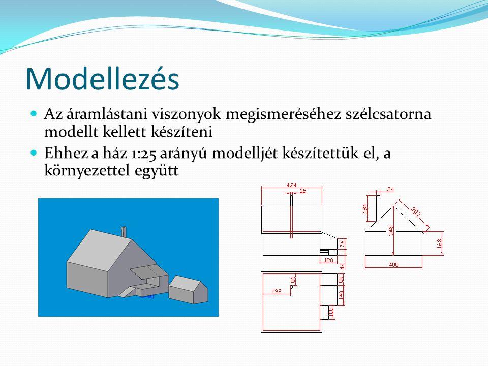 Modellezés Az áramlástani viszonyok megismeréséhez szélcsatorna modellt kellett készíteni Ehhez a ház 1:25 arányú modelljét készítettük el, a környezettel együtt