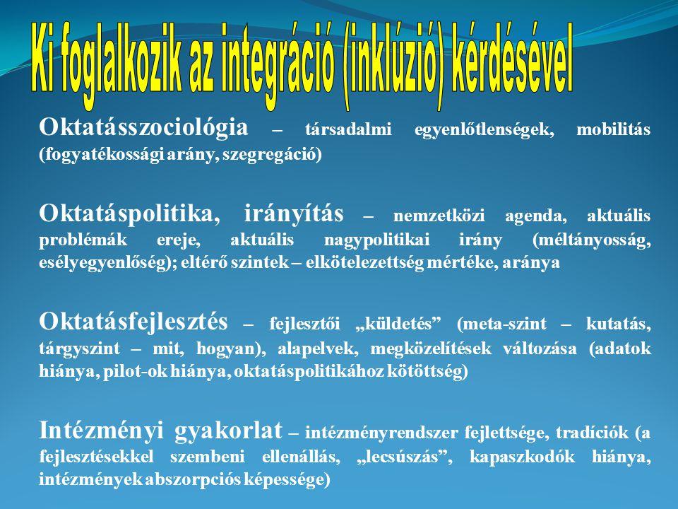 """Oktatásszociológia – társadalmi egyenlőtlenségek, mobilitás (fogyatékossági arány, szegregáció) Oktatáspolitika, irányítás – nemzetközi agenda, aktuális problémák ereje, aktuális nagypolitikai irány (méltányosság, esélyegyenlőség); eltérő szintek – elkötelezettség mértéke, aránya Oktatásfejlesztés – fejlesztői """"küldetés (meta-szint – kutatás, tárgyszint – mit, hogyan), alapelvek, megközelítések változása (adatok hiánya, pilot-ok hiánya, oktatáspolitikához kötöttség) Intézményi gyakorlat – intézményrendszer fejlettsége, tradíciók (a fejlesztésekkel szembeni ellenállás, """"lecsúszás , kapaszkodók hiánya, intézmények abszorpciós képessége)"""