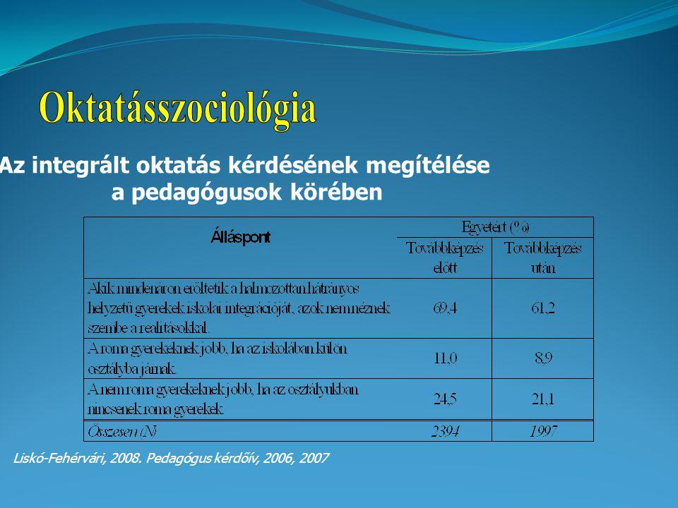 Az integrált oktatás kérdésének megítélése a pedagógusok körében Liskó-Fehérvári, 2008.