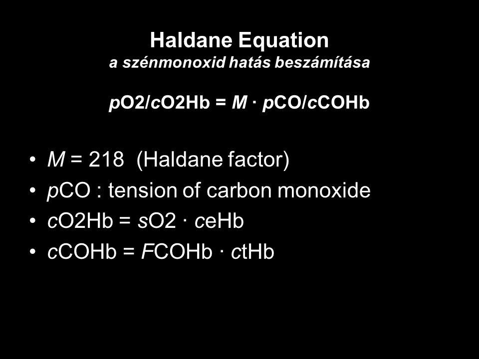 Haldane Equation a szénmonoxid hatás beszámítása pO2/cO2Hb = M · pCO/cCOHb M = 218 (Haldane factor) pCO : tension of carbon monoxide cO2Hb = sO2 · ceH
