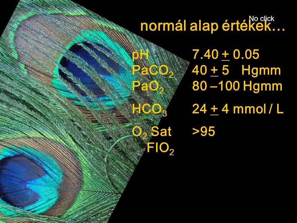 normál alap értékek… pH 7.40 + 0.05 PaCO 2 40 + 5 Hgmm PaO 2 80 –100 Hgmm HCO 3 24 + 4 mmol / L O 2 Sat>95 FIO 2 No click
