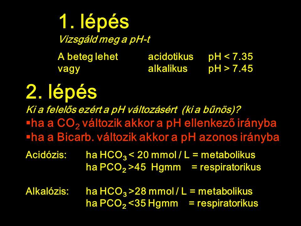 2. lépés Ki a felelős ezért a pH változásért (ki a bűnös)?  ha a CO 2 változik akkor a pH ellenkező irányba  ha a Bicarb. változik akkor a pH azonos