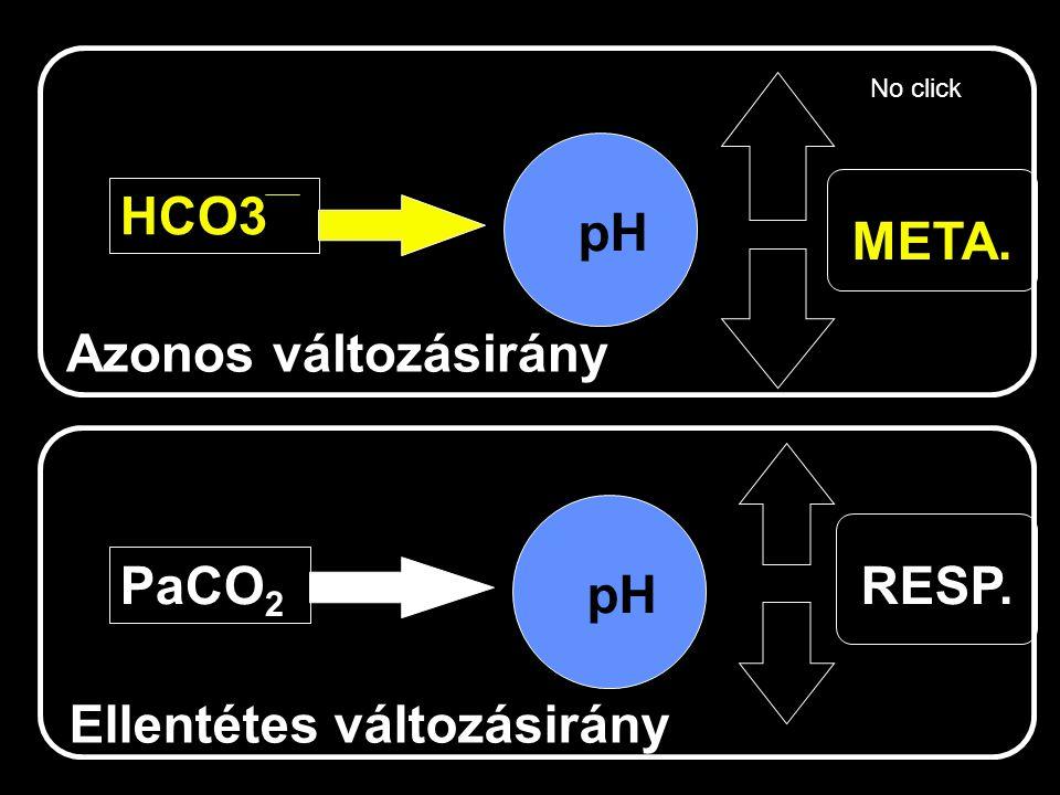 HCO3 META. pH PaCO 2 pH RESP. Same direction Ellentétes változásirány Azonos változásirány No click