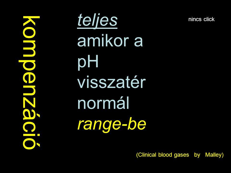 k ompen zác i ó teljes amikor a pH visszatér normál range-be (Clinical blood gases by Malley) nincs click
