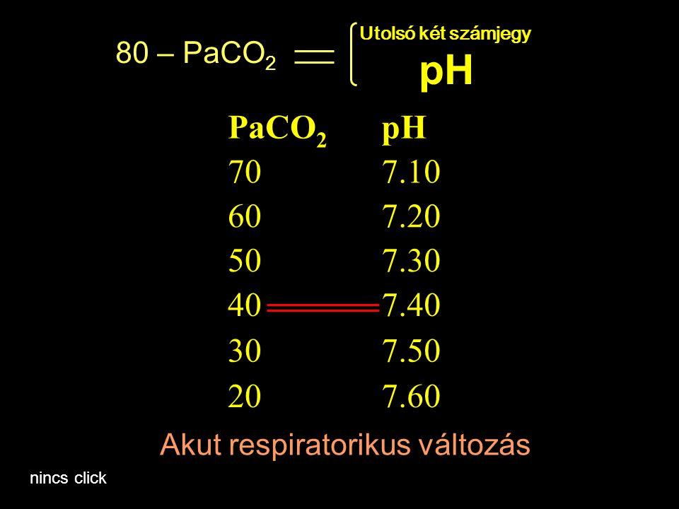 7.6020 7.5030 7.4040 7.3050 7.2060 7.1070 pHPaCO 2 Akut respiratorikus változás nincs click Utolsó két számjegy pH 80 – PaCO 2