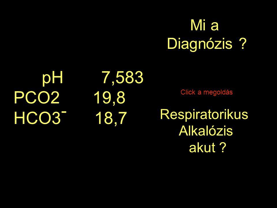 Respiratorikus Alkalózis akut ? Mi a Diagnózis ? Click a megoldás pH 7,583 PCO2 19,8 HCO3 - 18,7