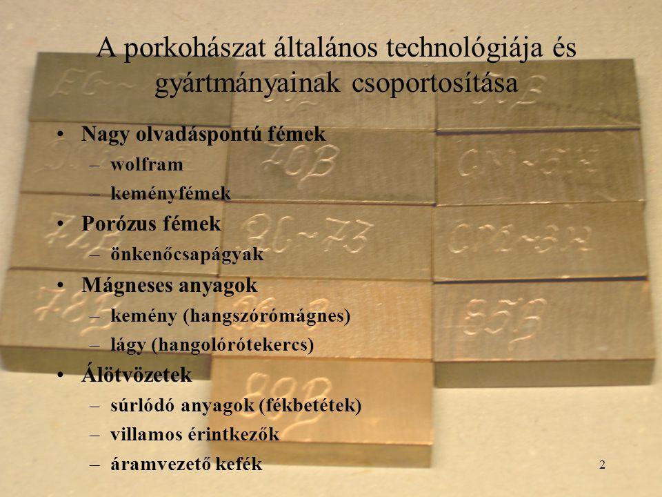 2 A porkohászat általános technológiája és gyártmányainak csoportosítása Nagy olvadáspontú fémek –wolfram –keményfémek Porózus fémek –önkenőcsapágyak