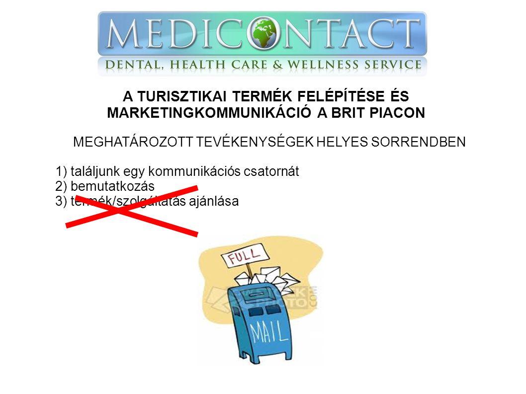 A TURISZTIKAI TERMÉK FELÉPÍTÉSE ÉS MARKETINGKOMMUNIKÁCIÓ A BRIT PIACON MEGHATÁROZOTT TEVÉKENYSÉGEK HELYES SORRENDBEN 1) találjunk egy kommunikációs csatornát 2) bemutatkozás 3) termék/szolgáltatás ajánlása
