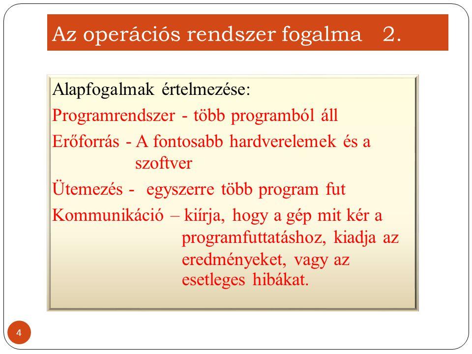 Az operációs rendszer felépítése 15 N e m k e l l l e r a j z o l n i !