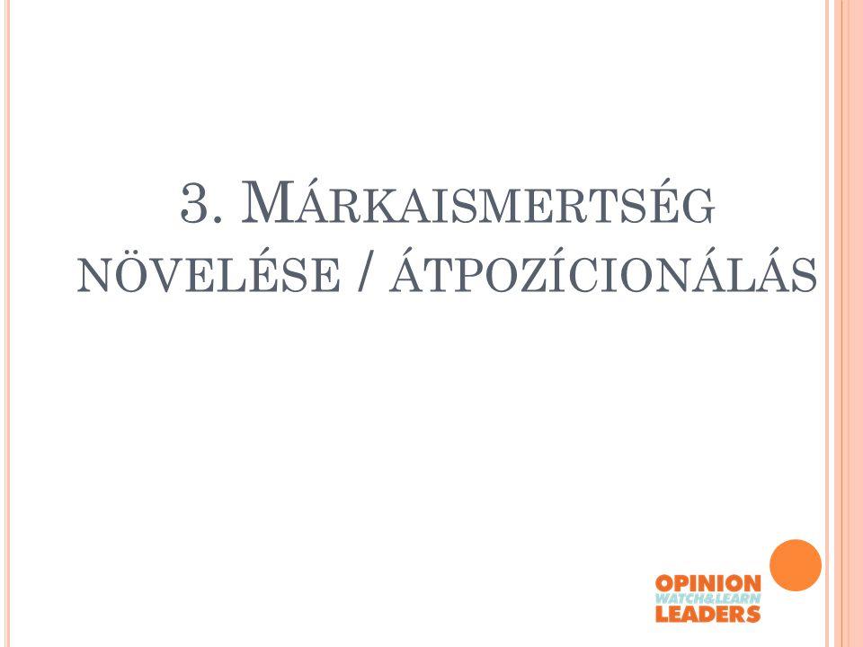 3. M ÁRKAISMERTSÉG NÖVELÉSE / ÁTPOZÍCIONÁLÁS