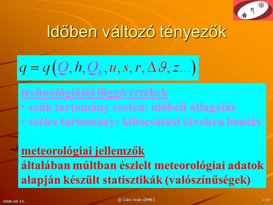 2006.04.12. © Gács Iván (BME) 3/12 Időben változó tényezők technológiától függő értékek szűk tartomány esetén: időbeli átlagolás széles tartomány: kib
